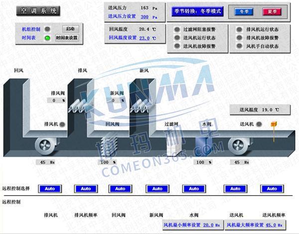 西门子200 SMART PLC在智能楼宇空调系统中的应用图片12