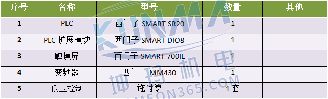S7-200 SMART在工业除尘系统中的应用图片5