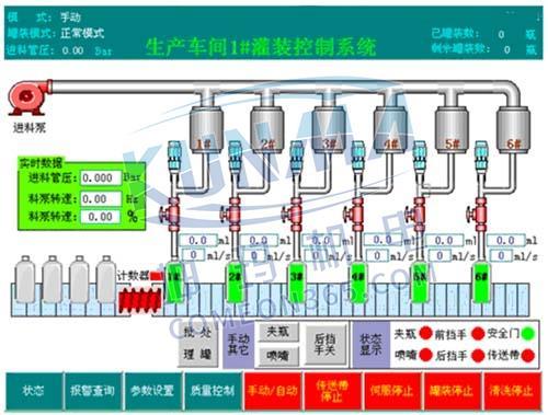 西门子S7-300 plc在洗发水罐装控制系统中的应用图片1