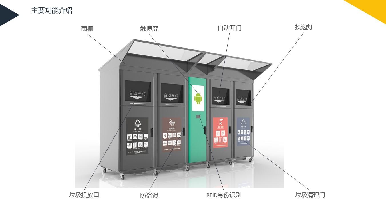 厦伟智能垃圾分类回收站2019