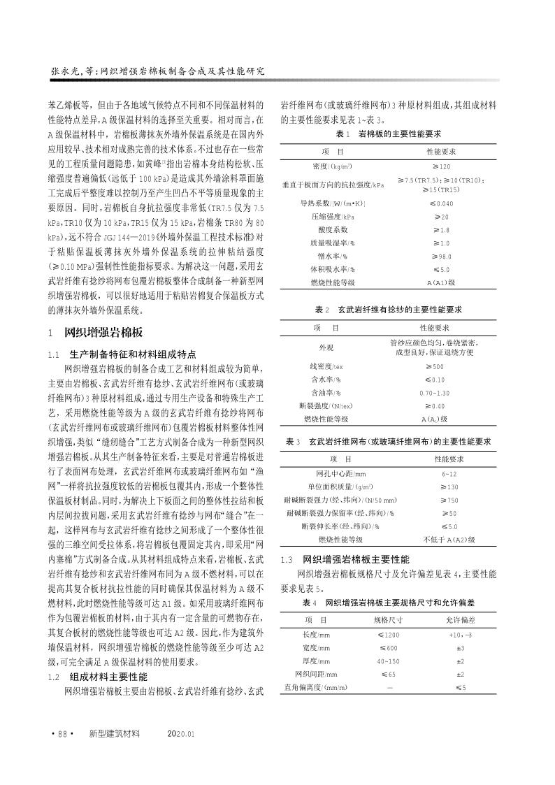 网织增强岩棉板制备合成及其性能研究_2