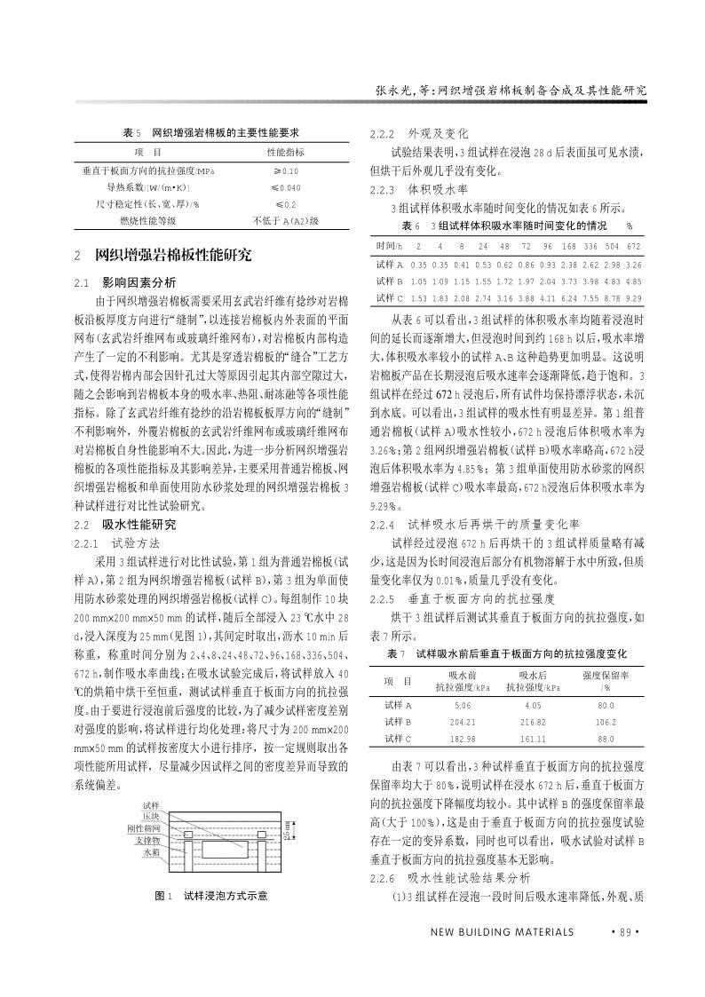 网织增强岩棉板制备合成及其性能研究_3