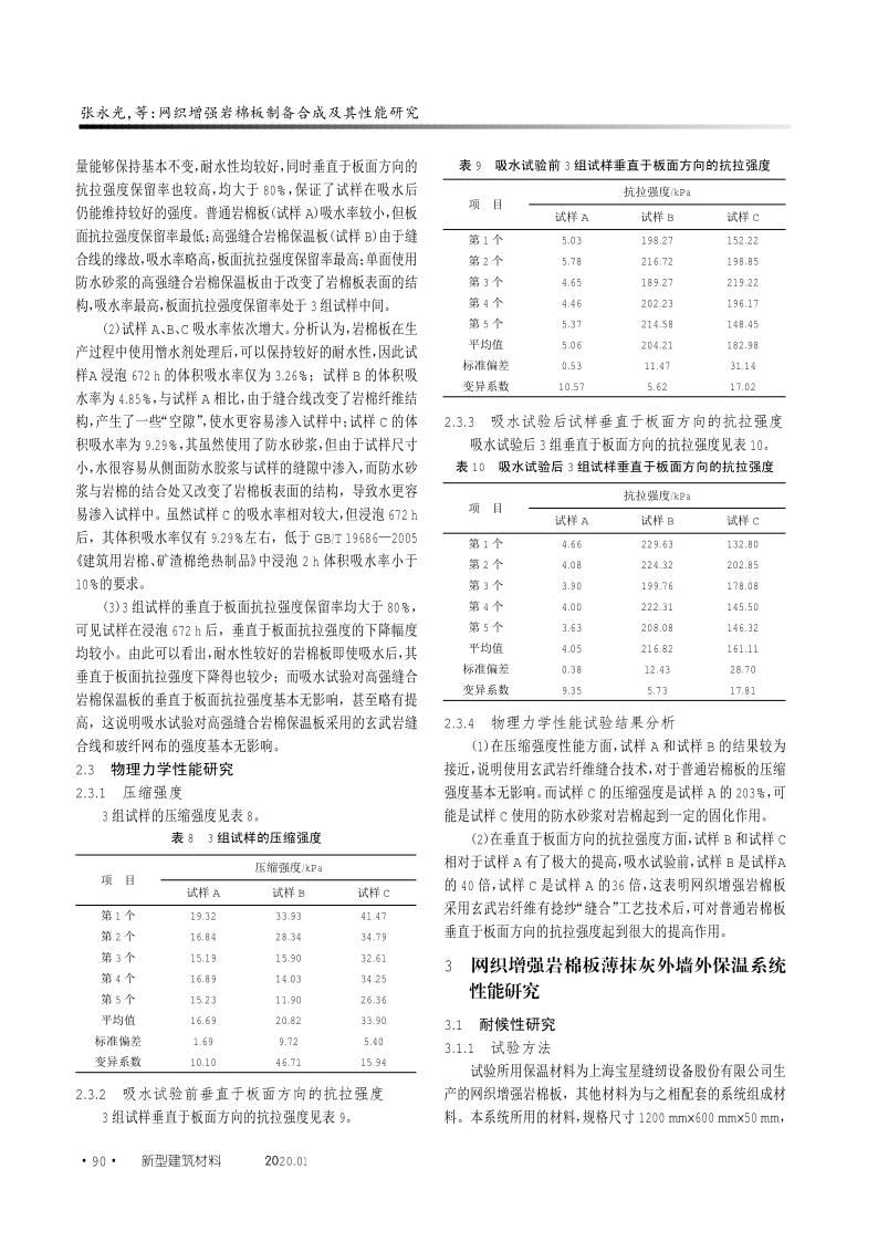 网织增强岩棉板制备合成及其性能研究_4