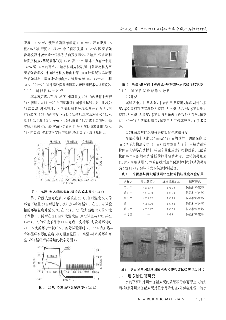 网织增强岩棉板制备合成及其性能研究_5