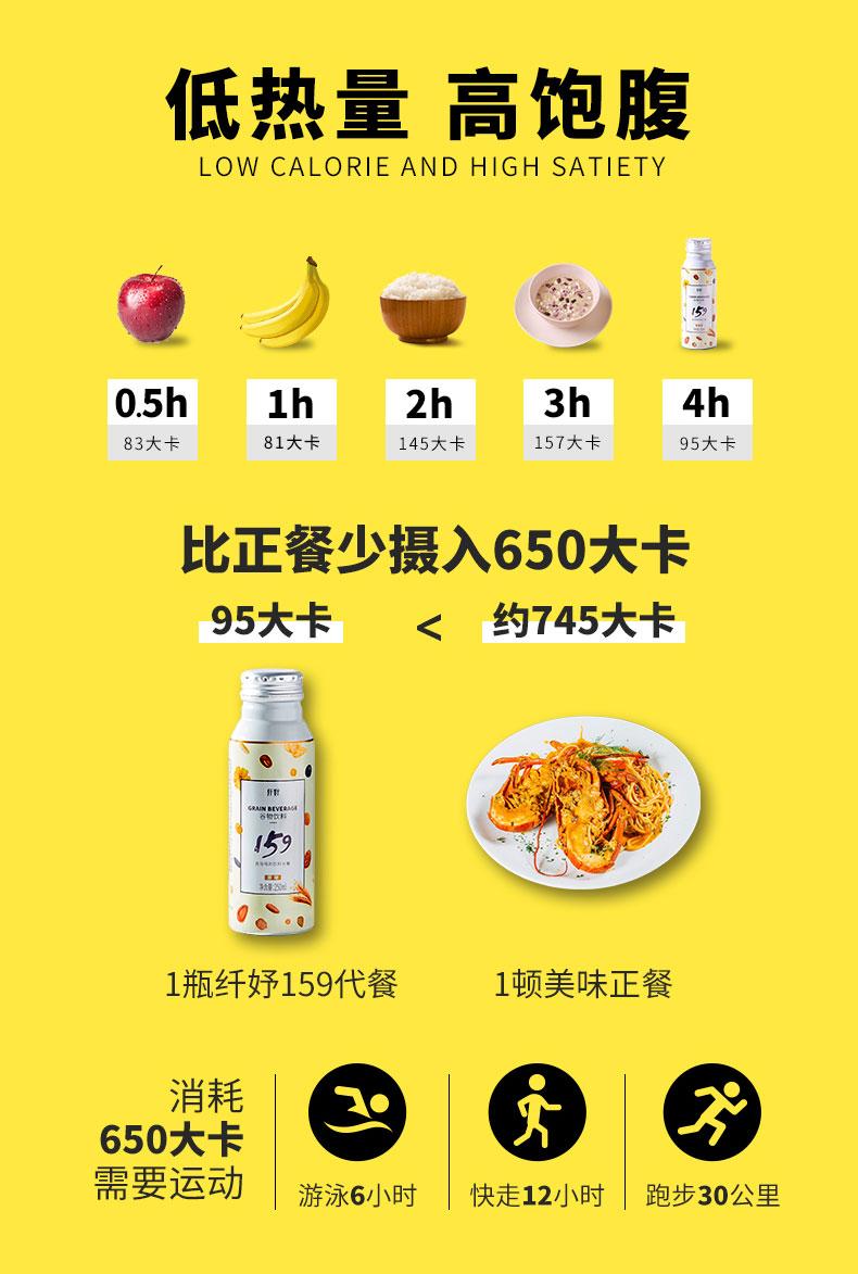 产品介绍03