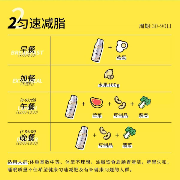 纤妤文章食谱2