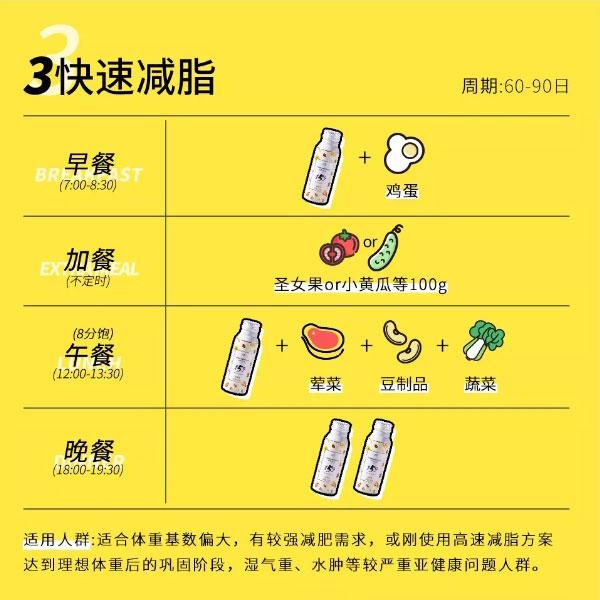 纤妤文章食谱3