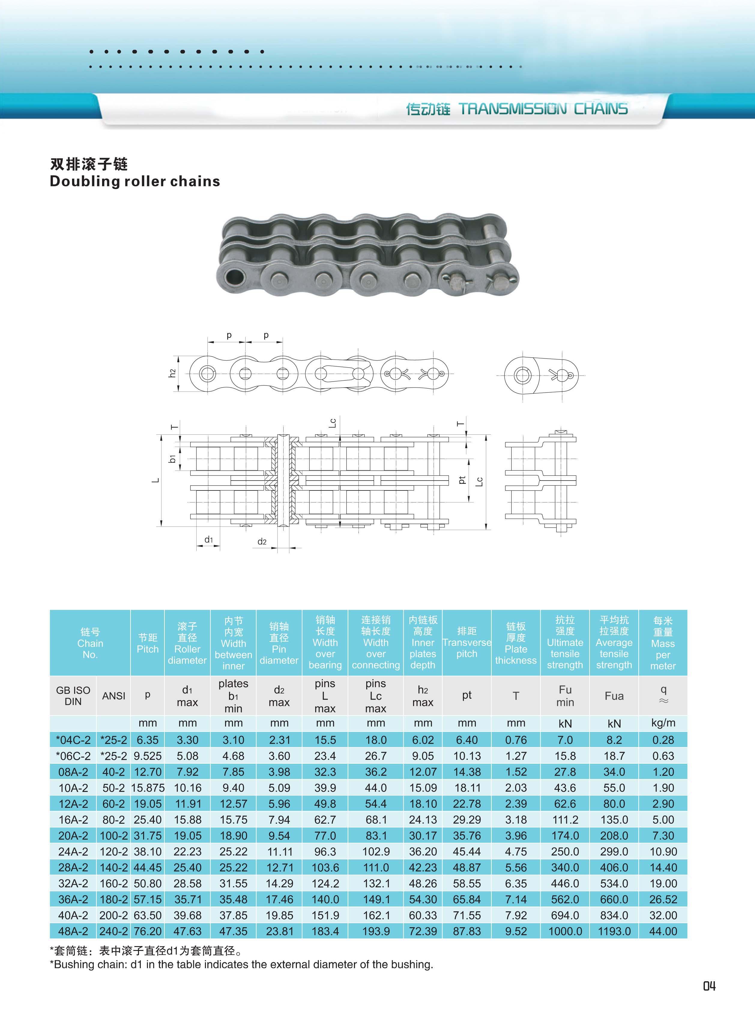 产品上传-8-AB型标准链条-XINYUCHAIN-10