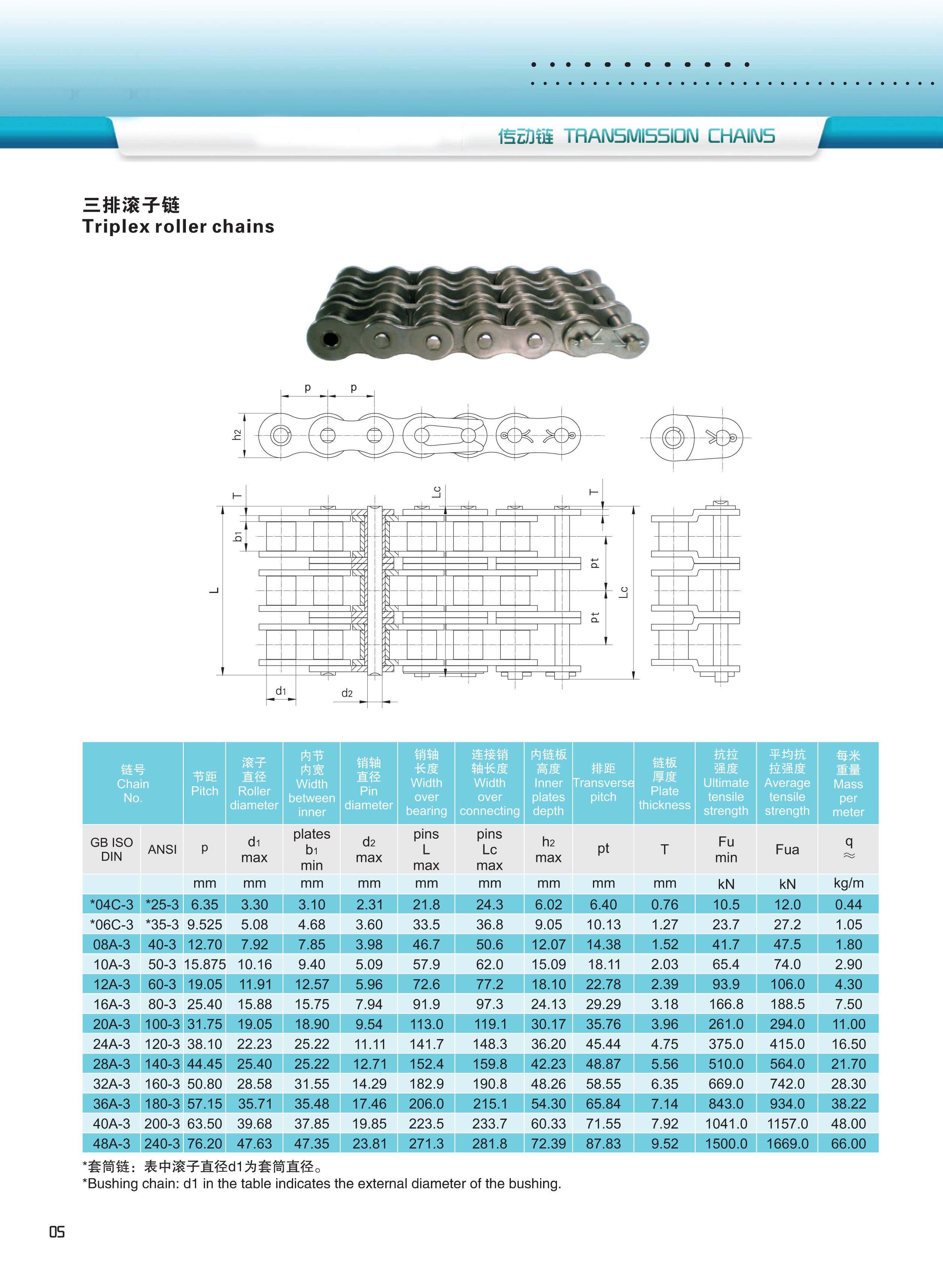 产品上传-8-AB型标准链条-XINYUCHAIN-11