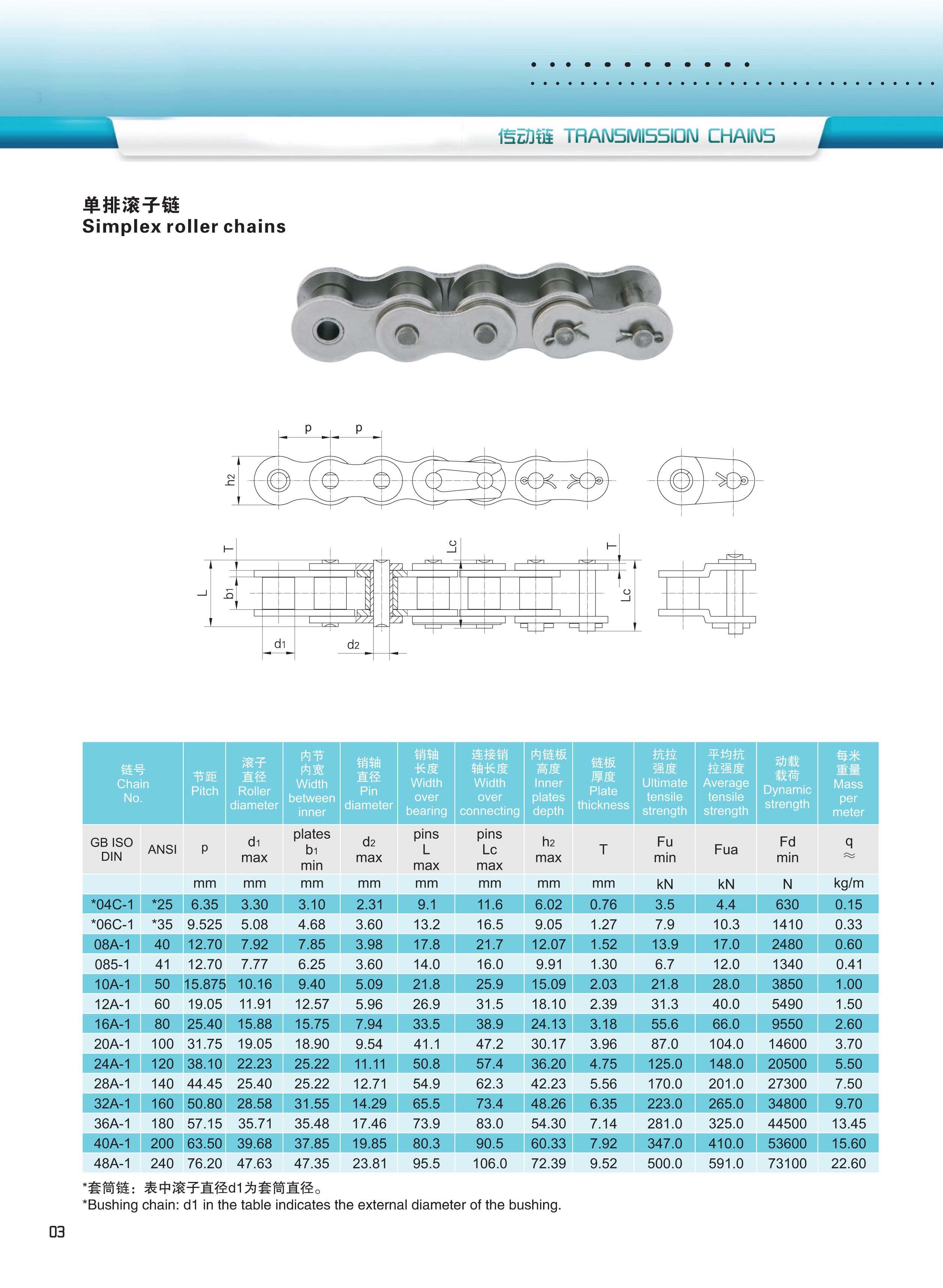 产品上传-8-AB型标准链条-XINYUCHAIN-9