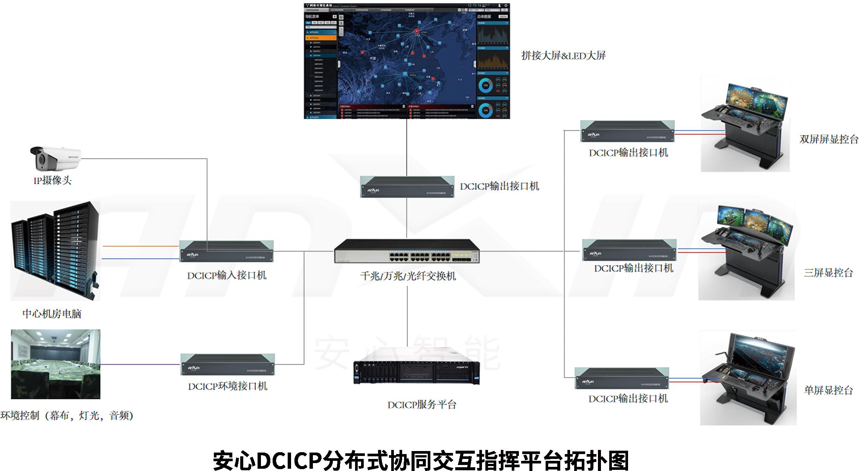 DCICP-0.jpg