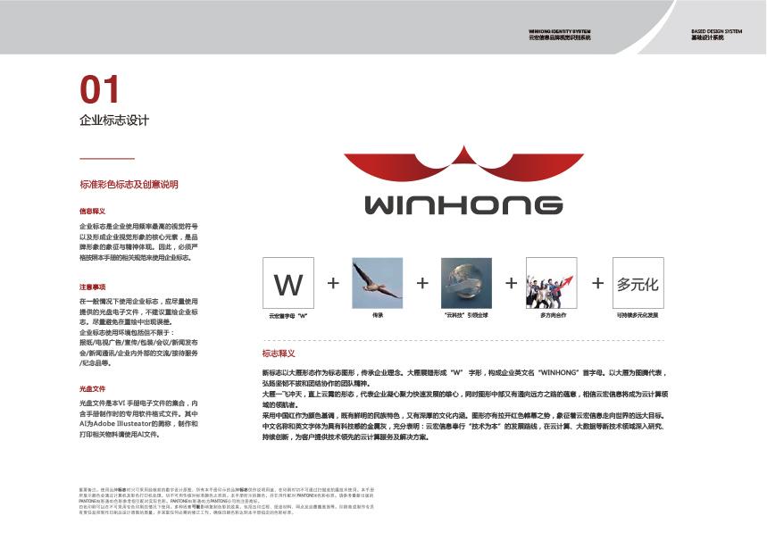 云宏vi-7拷贝