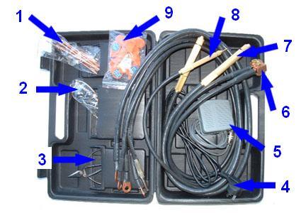 YJXB-3型工具箱1