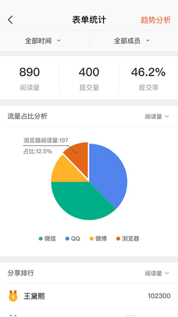 仟客-表單統計
