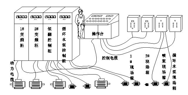2019产品-csj7