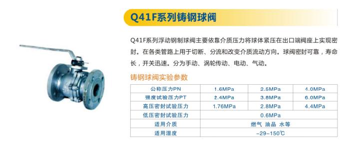 Q41F系列鑄鋼球閥