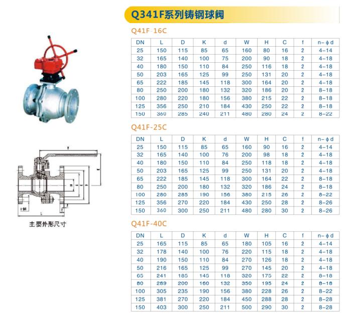 Q341F系列鑄鋼球閥