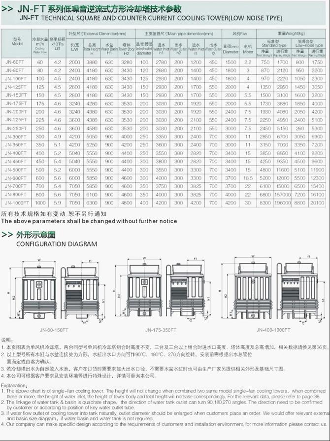 方形冷却塔技术参数2