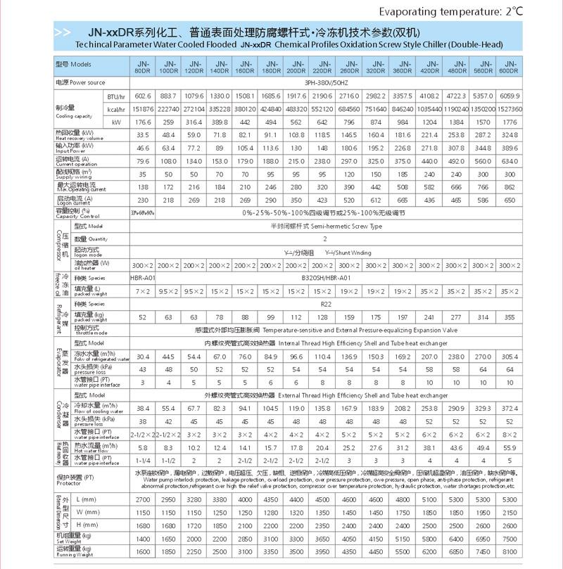 防腐螺杆式冷冻机-参数3