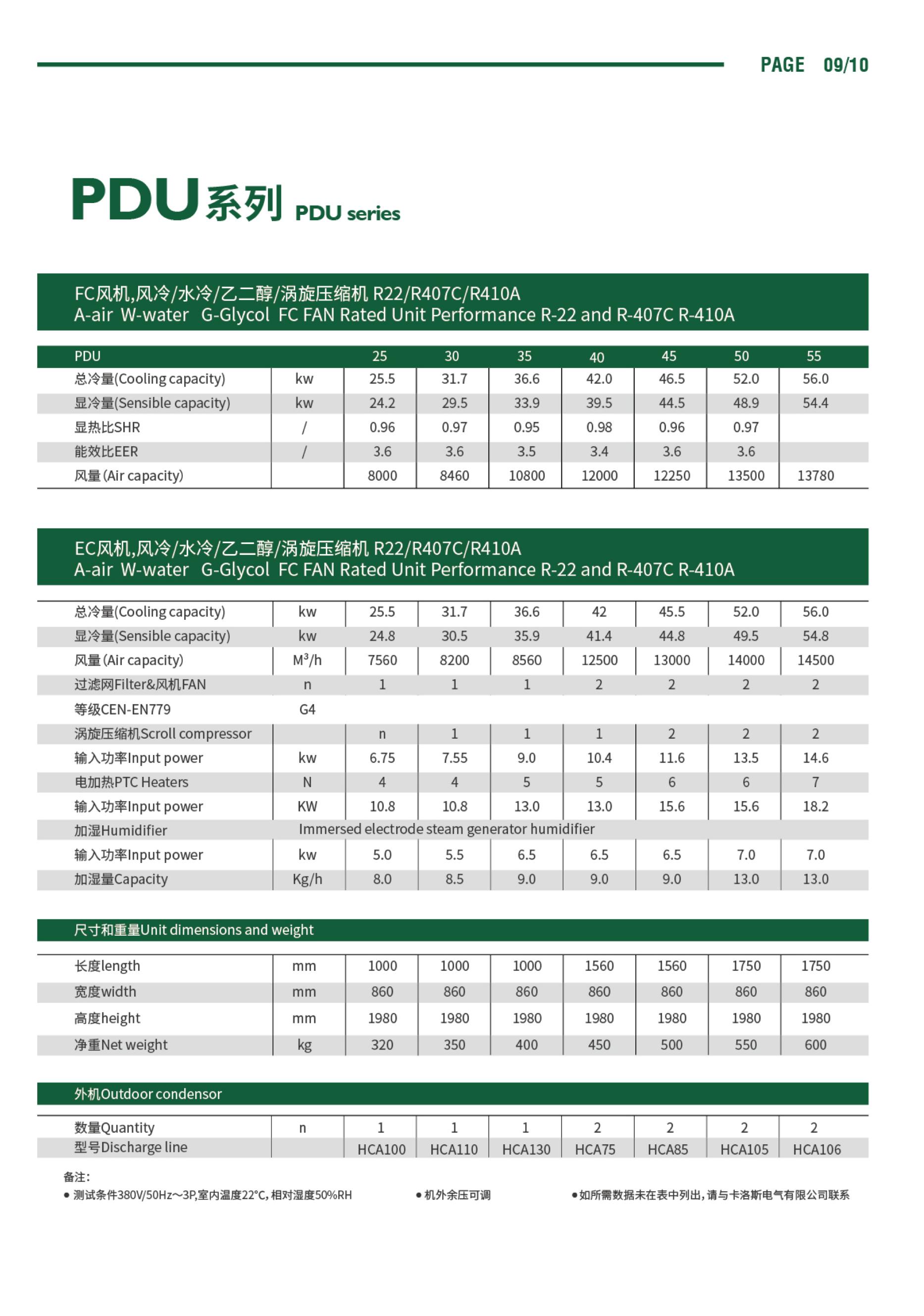 空調PDU222