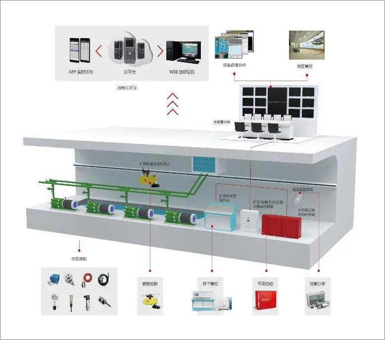 智能排水监控系统.webp