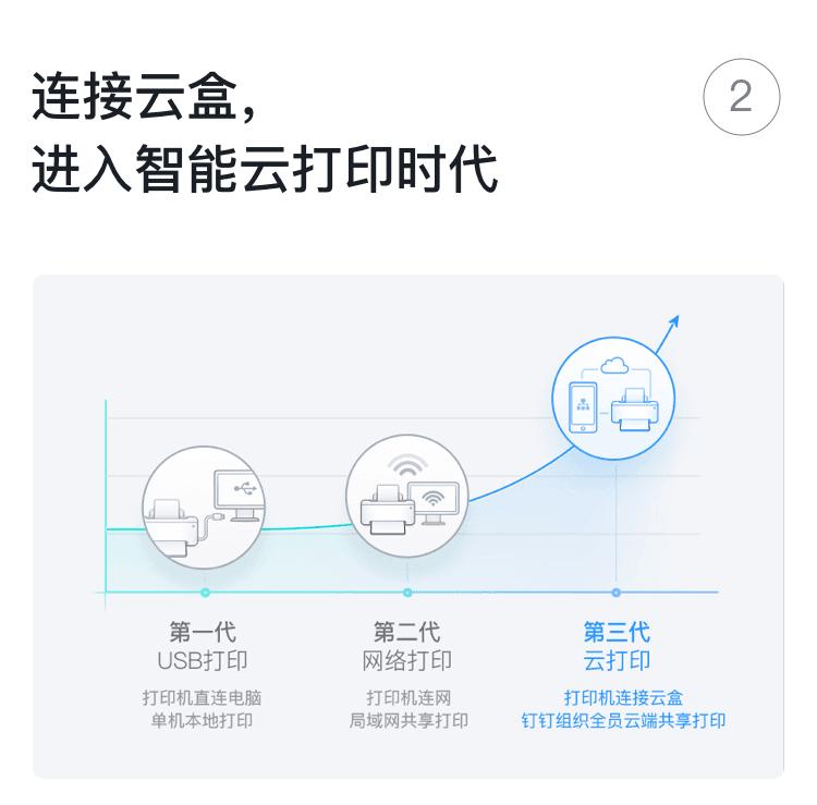 智能云打印P1云盒-9