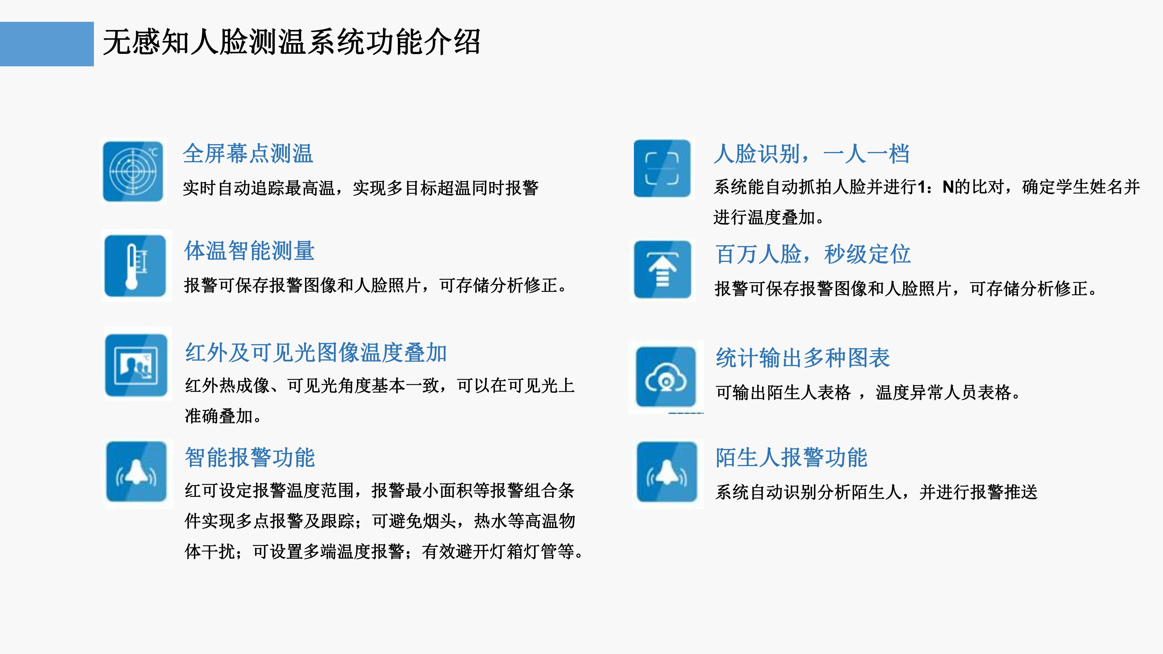 金股公司无感知人脸测温系统-通用版本_04