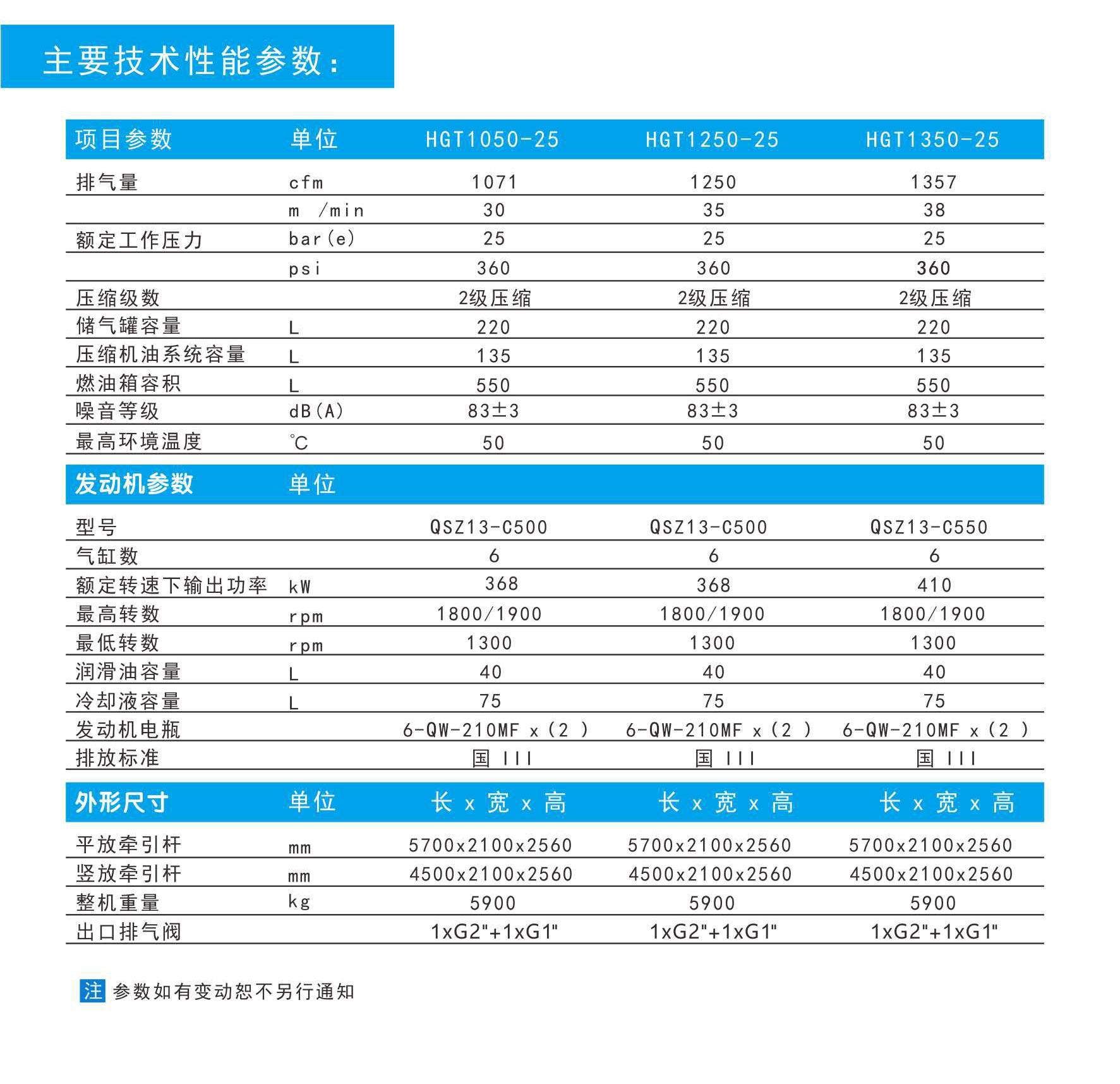 HGT1250Ⅱ-25C电脑版_03
