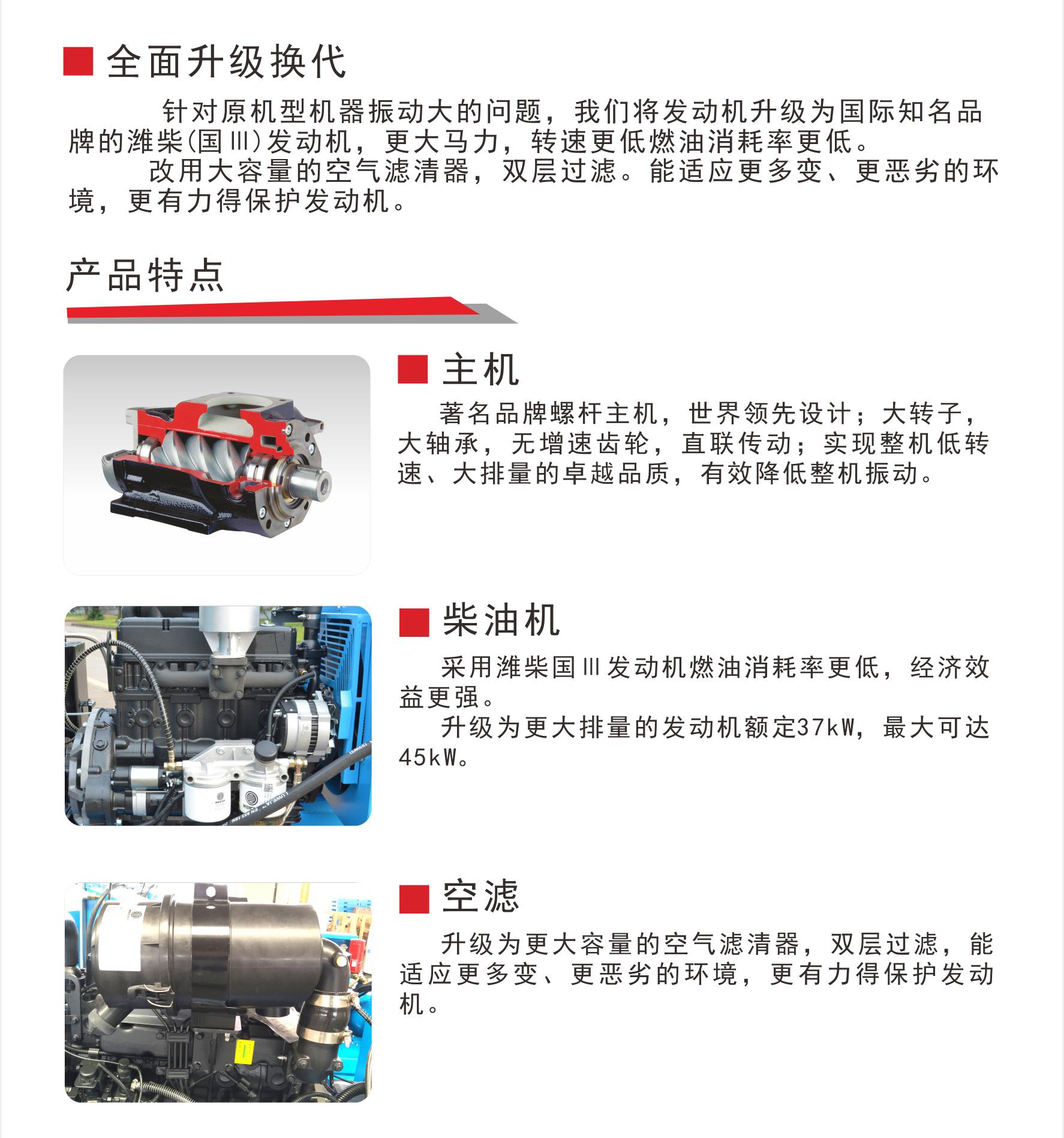 JAC、JA系列工程专用螺杆空压机-微信稿_02