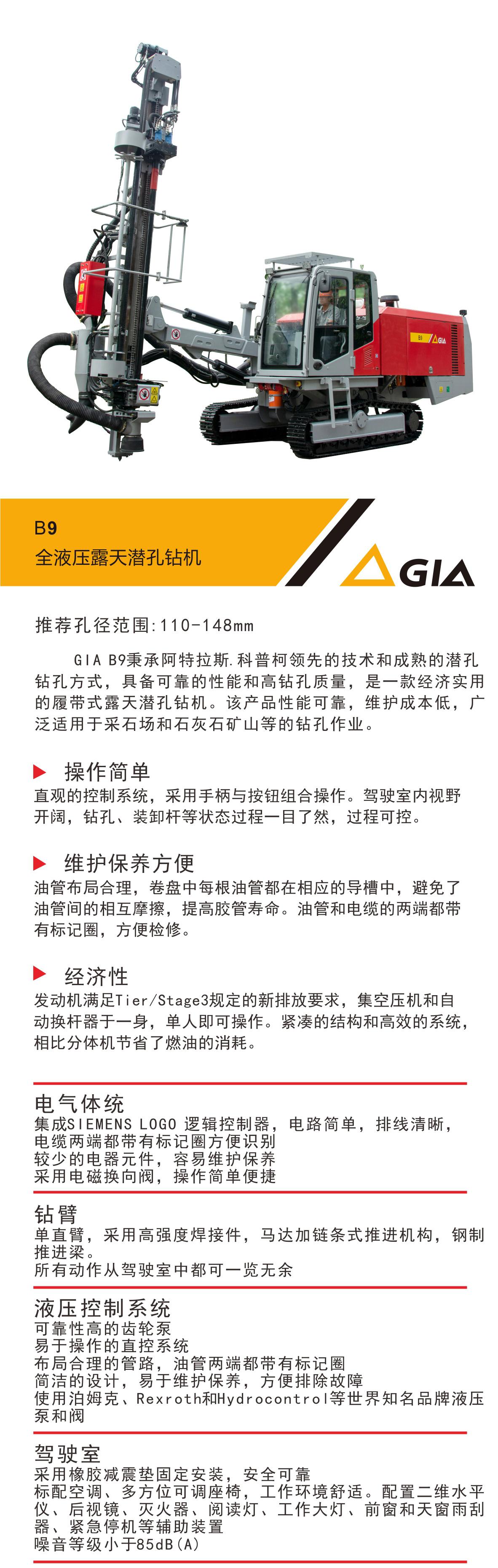 GIA-B9系列_01