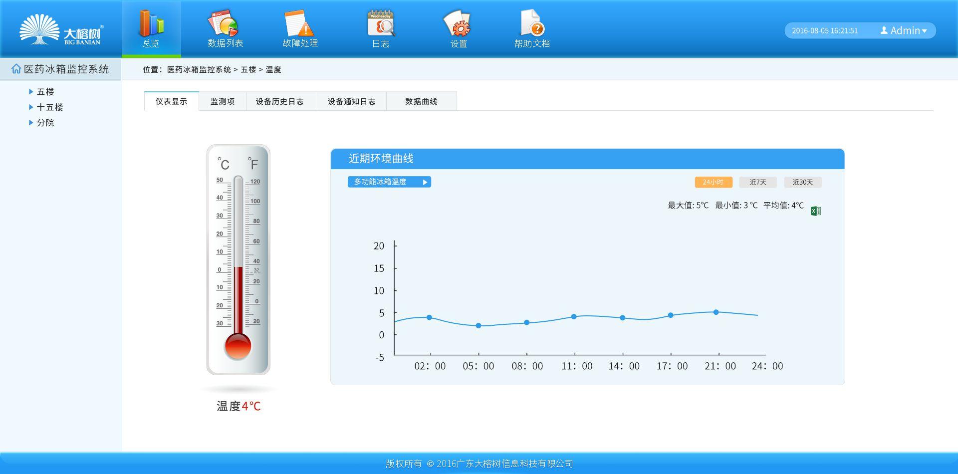 温湿度-仪表显示1-1-1