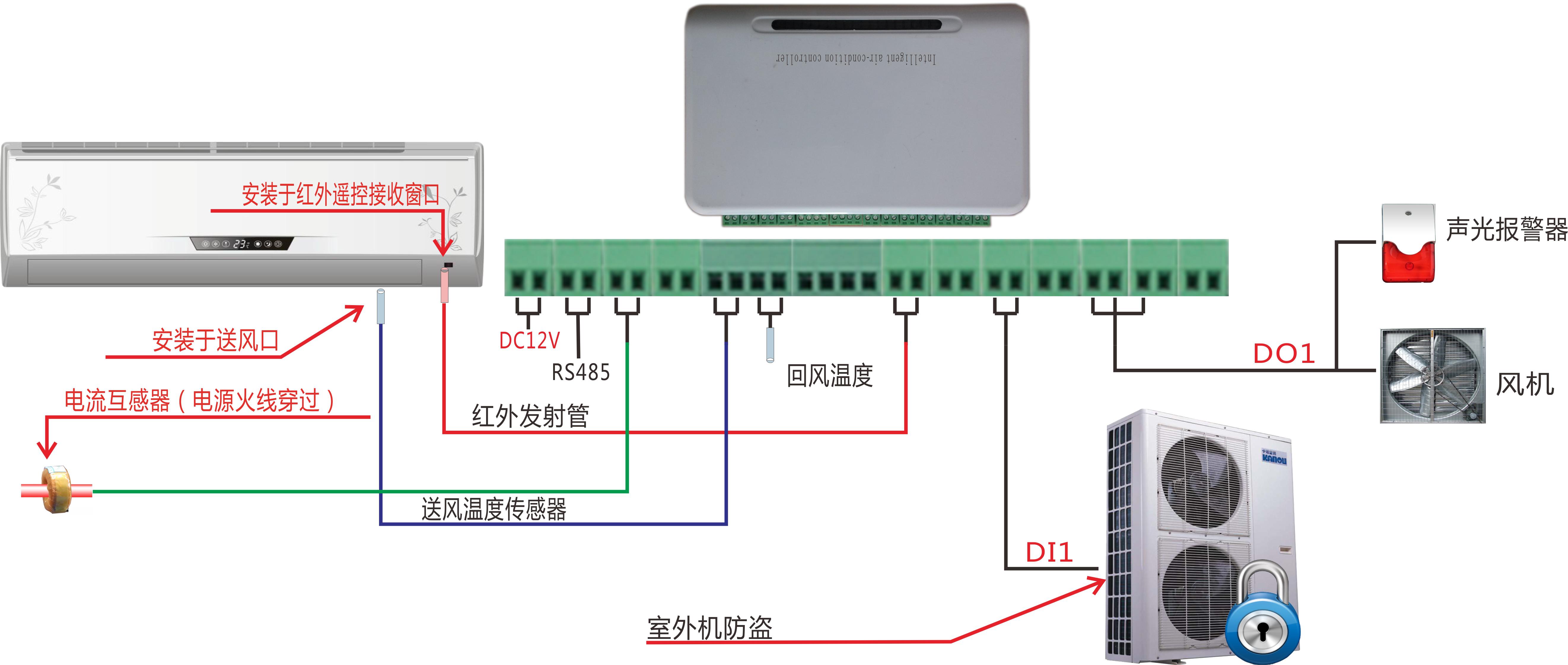 AIRC800空调控制器壁挂空调系统图
