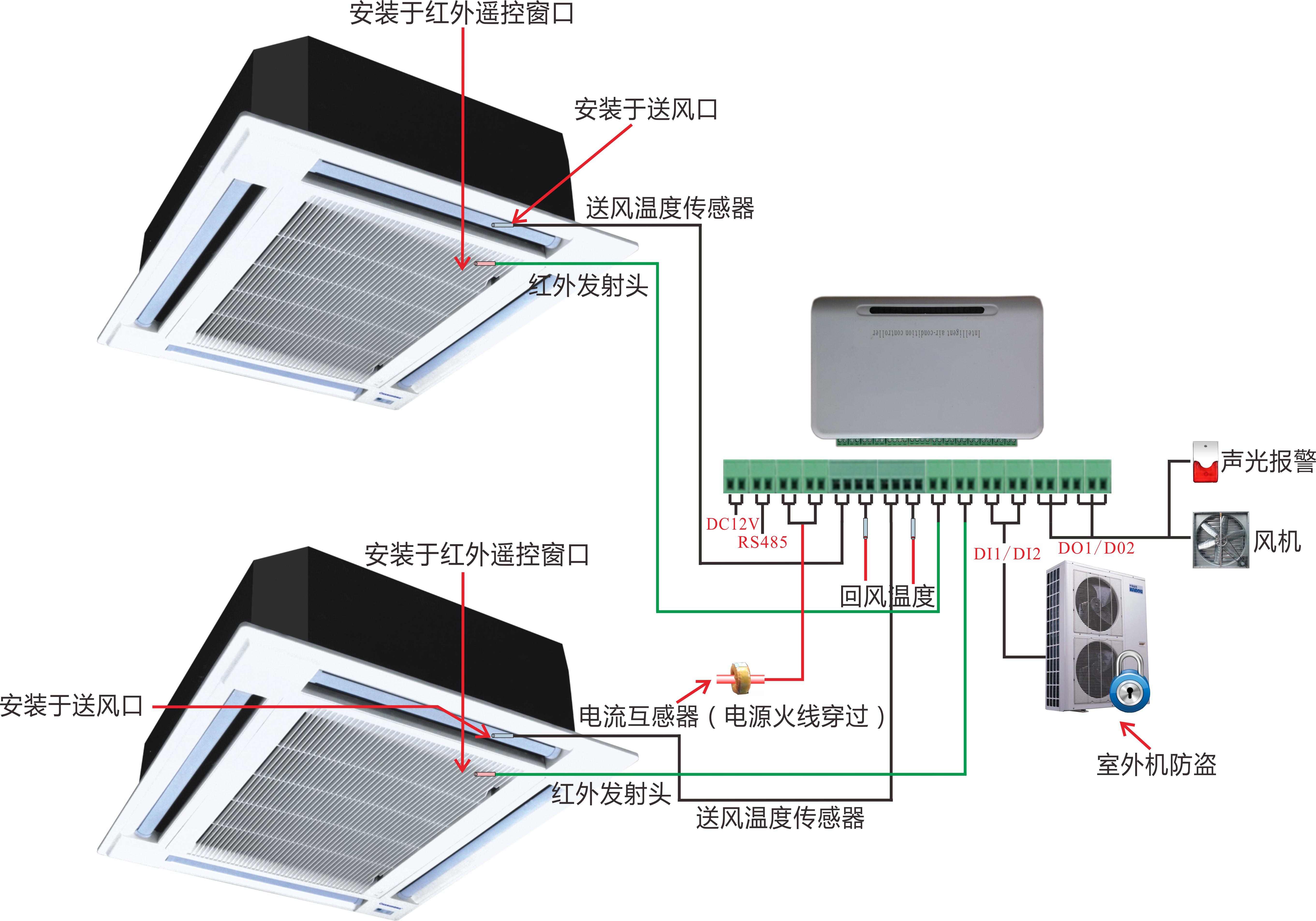 AIRC1000空调双机切换器天花空调系统图