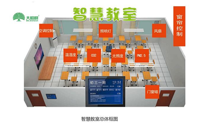 凤凰小学空调节能集中管理系统1