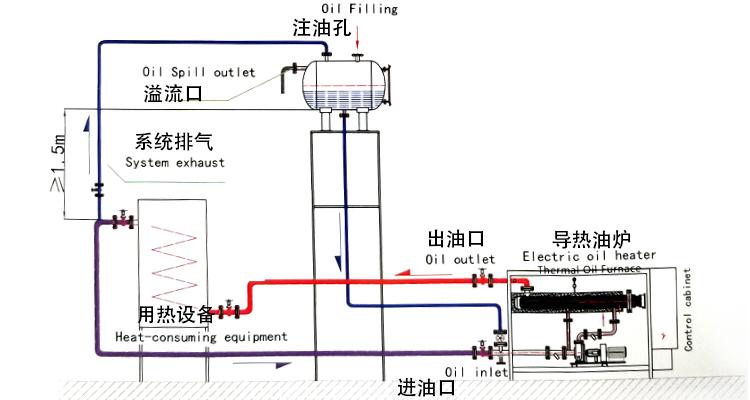 导热油炉1
