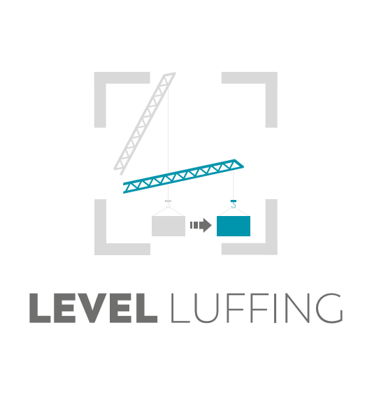 level-luffing