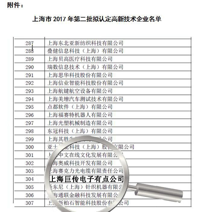 上海巨传电子荣获2017上海市高新技术企业认定