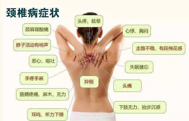 脊椎病常见症状