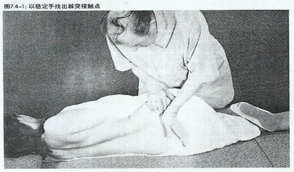 腰椎棘突接触