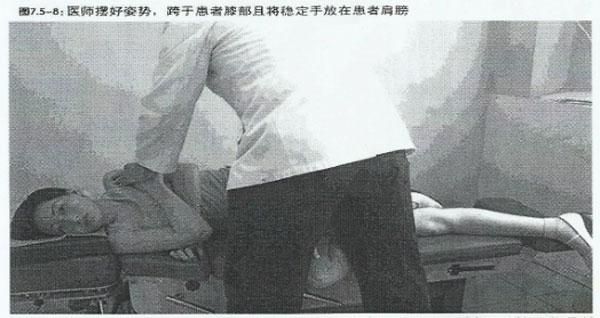 骨盆髂骨拉移稳定手位置