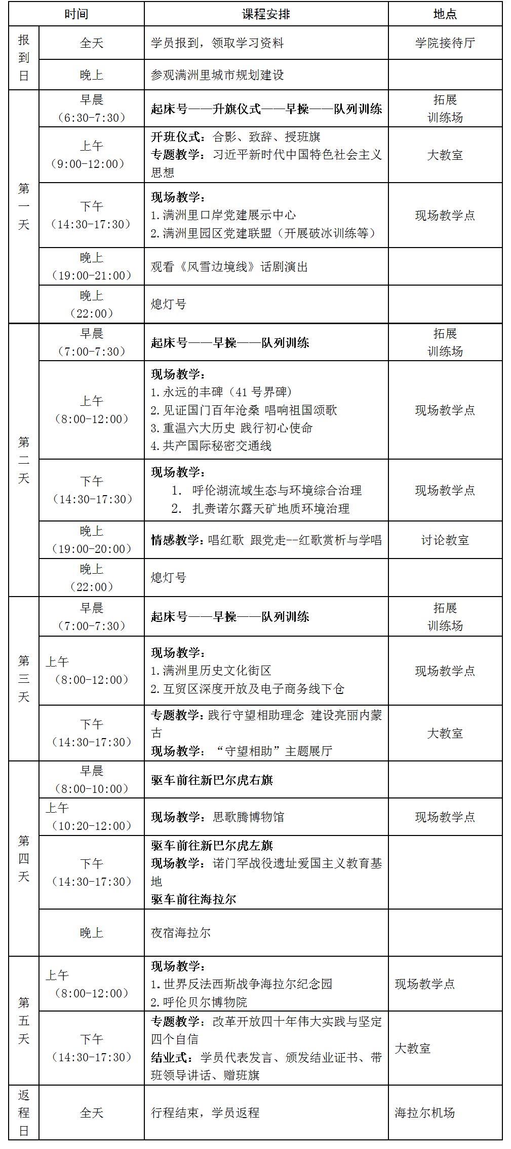 党性教育专题五天培训课程-二
