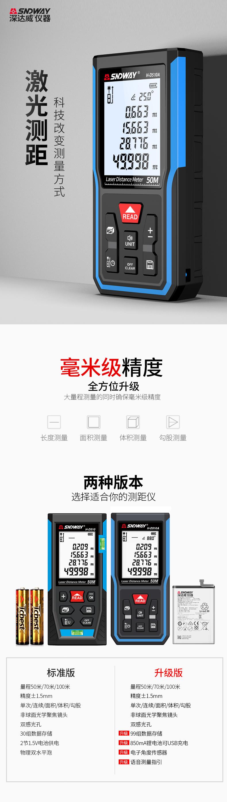 深达威激光测距仪红外线电子尺高精度激光尺测量工具手持量房仪-tmall_01