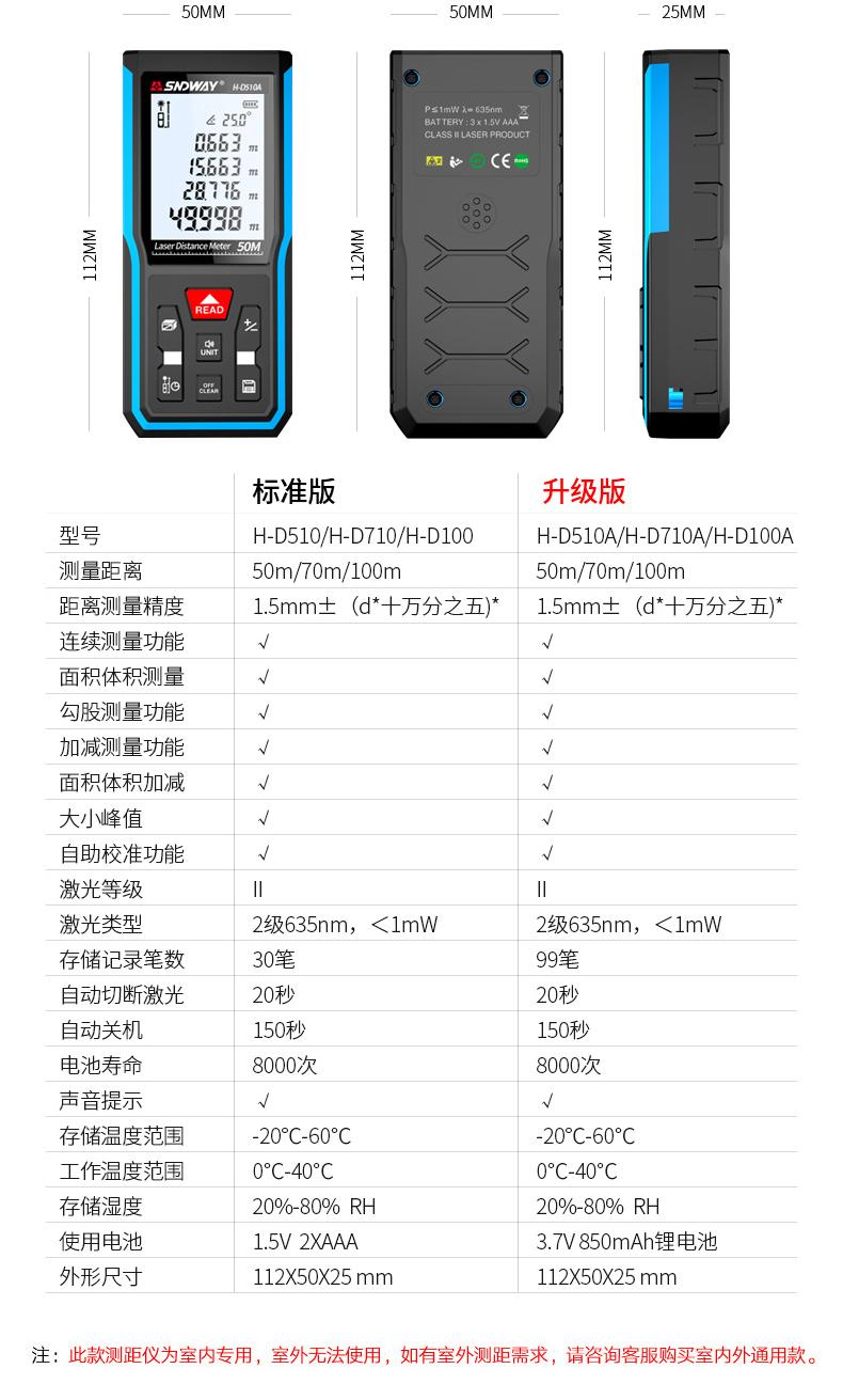 深达威激光测距仪红外线电子尺高精度激光尺测量工具手持量房仪-tmall_09