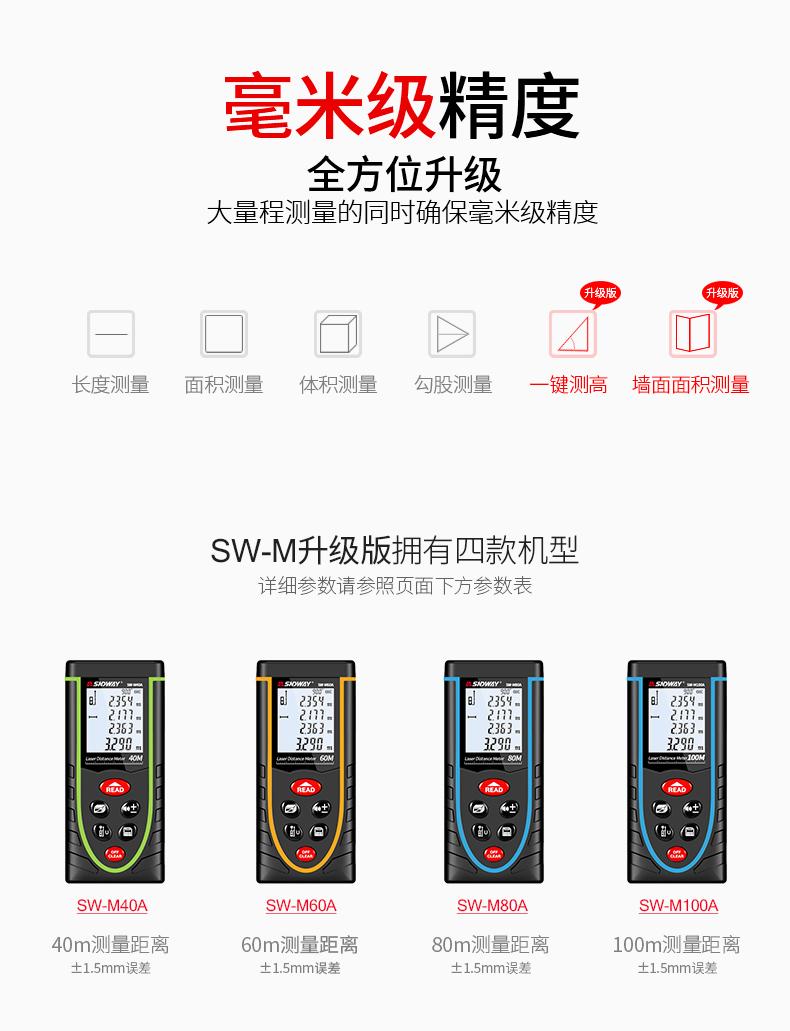 SW-M升級版_02