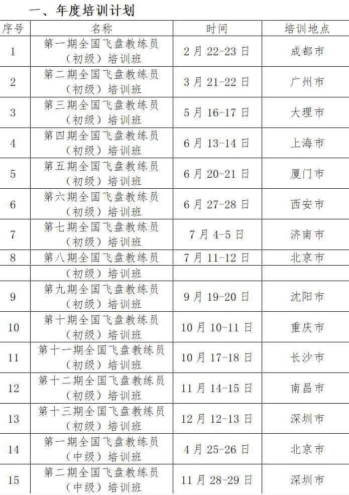 2020年CESA飞盘教练员培训计划表