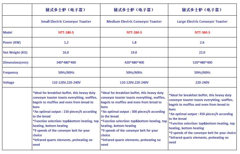 NTT-180-S-B