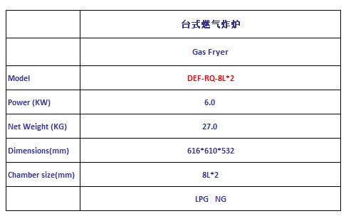 DEF-RQ-8L-2-B