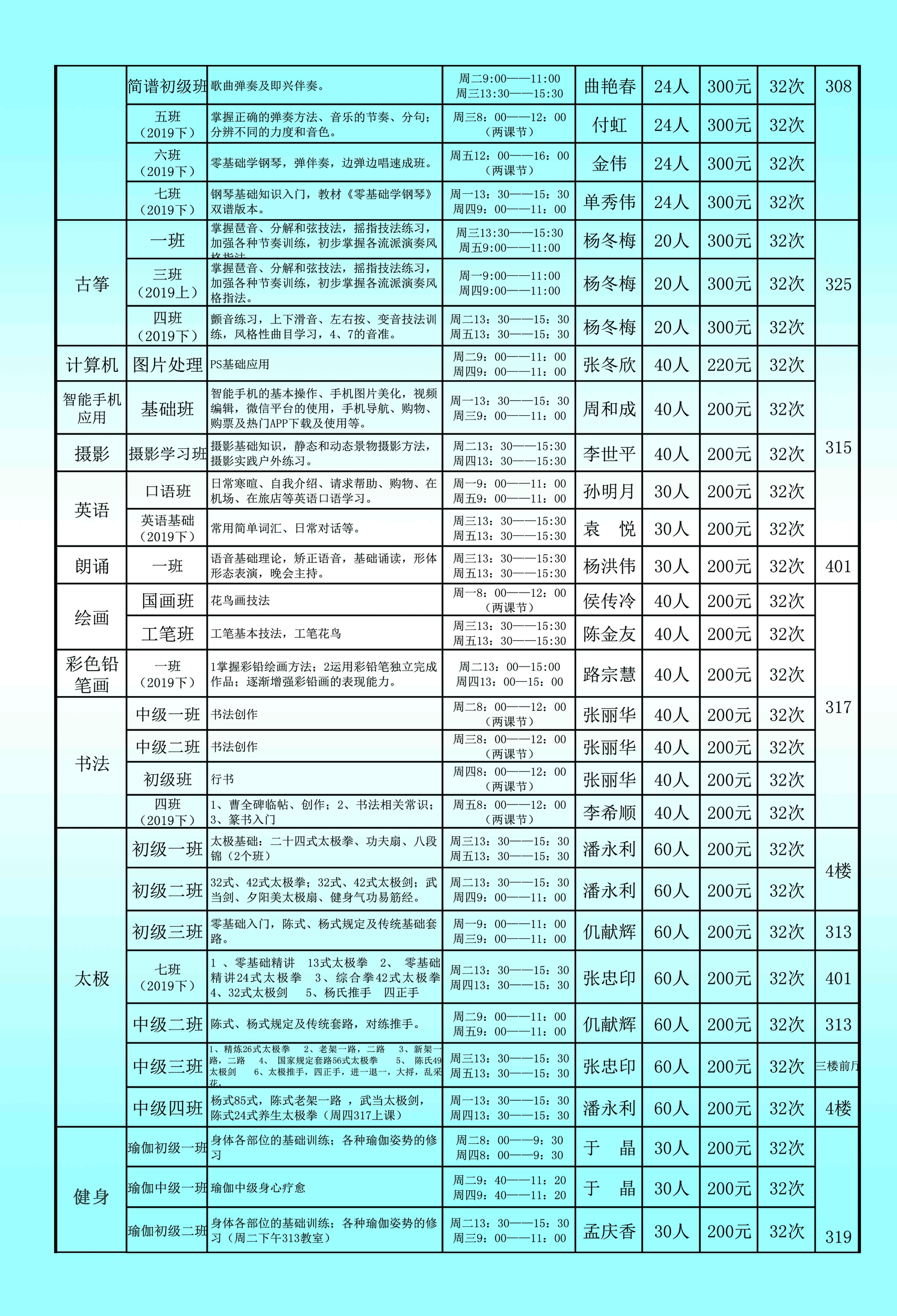 老年大学画展简报-微信图【sheet】_20200101103733