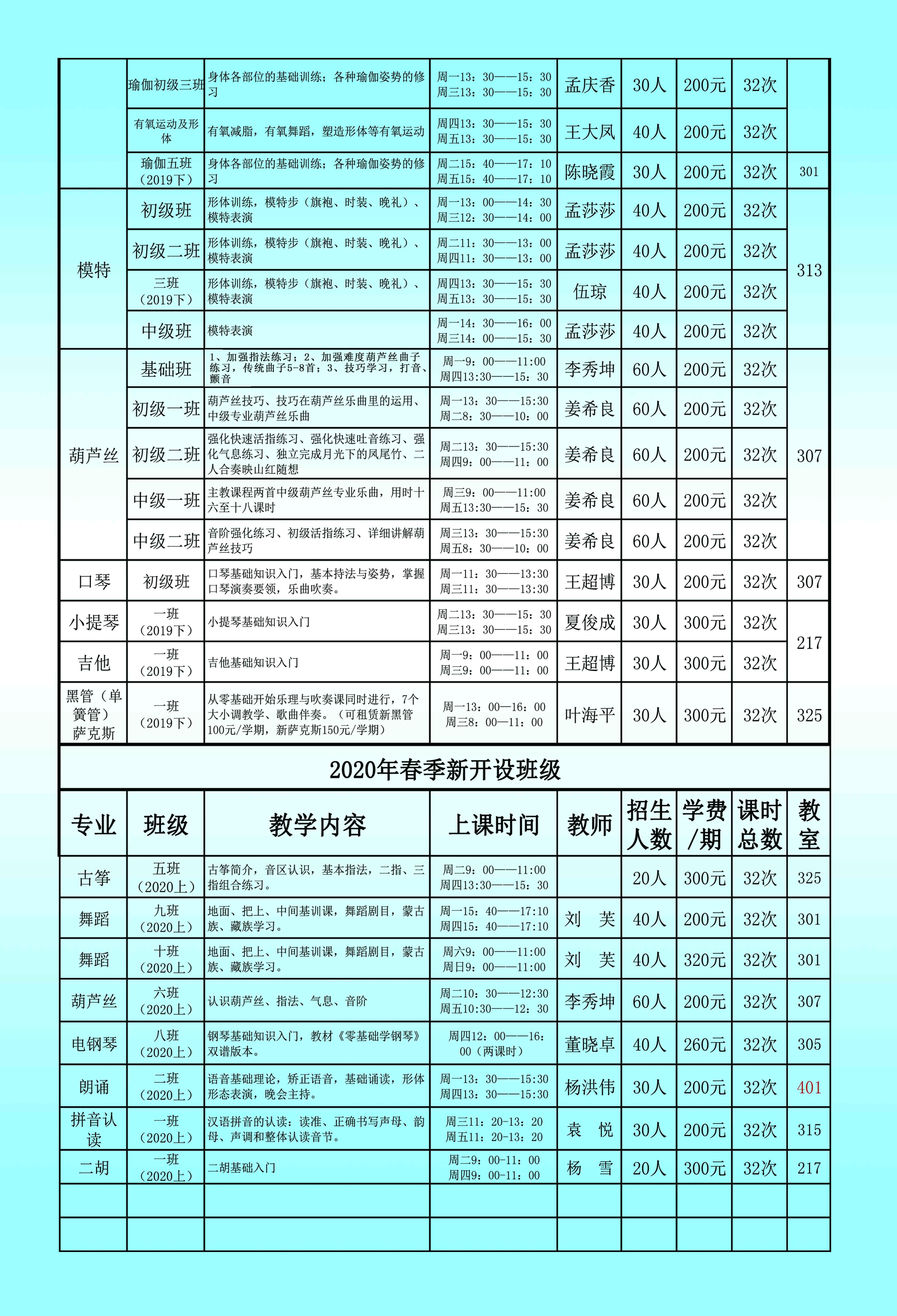 老年大学画展简报-微信图【sheet】_20200101103743