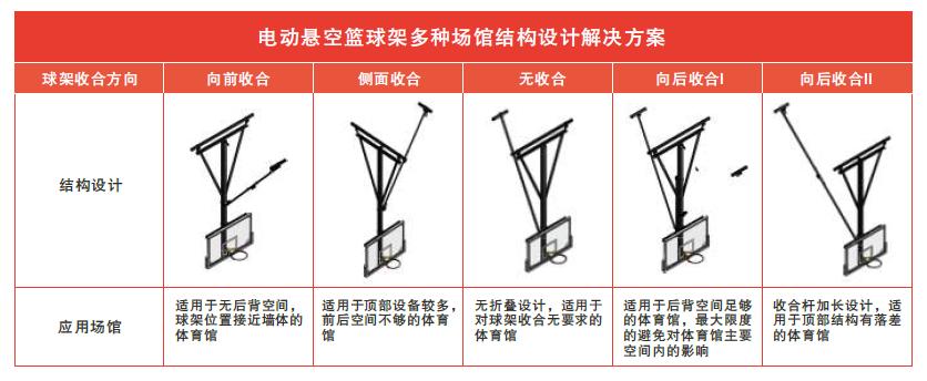 悬空篮球架解决方案